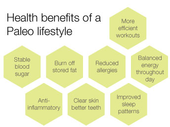 paleo lifestyle benefits